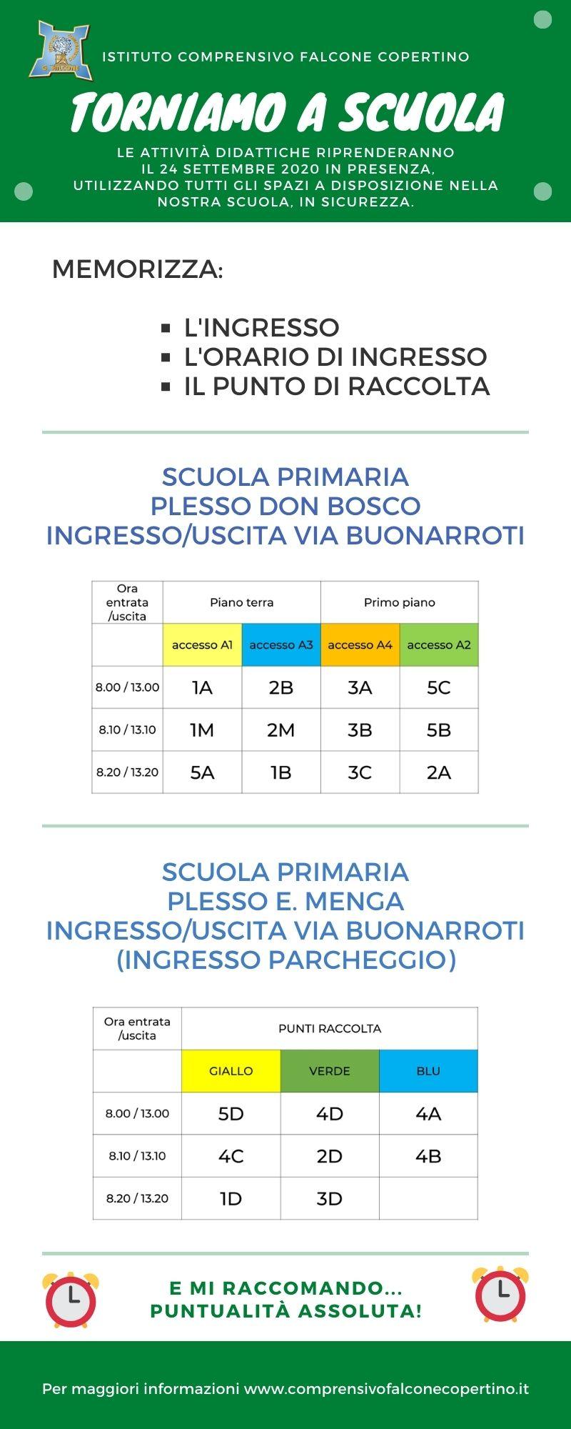 Informazioni scuola Primaria