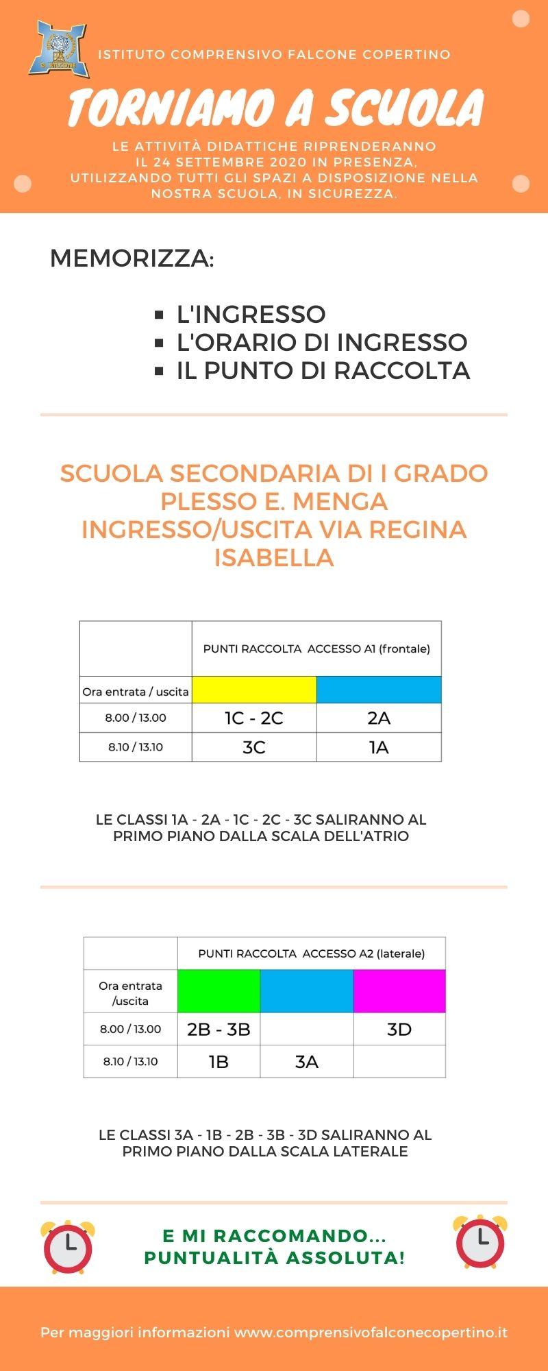 Informazioni Scuola Secondaria